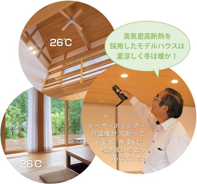 高気密高断熱を採用したモデルハウスは夏涼しく冬は暖か!