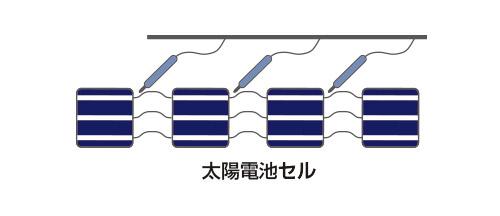 セル配線配列工程