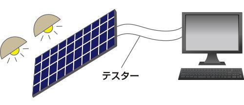 ソーラーシミュレーション